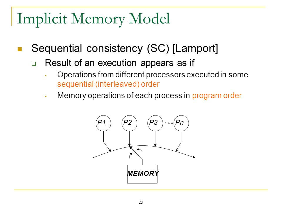Implicit Memory Model Sequential consistency (SC) [Lamport]